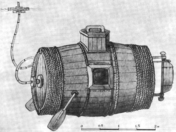 История изобретательства на Руси